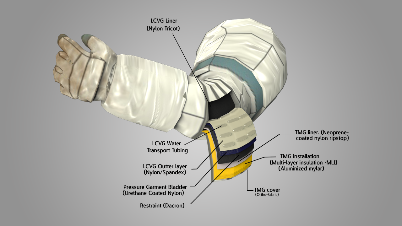 space suit layers diagram - photo #25